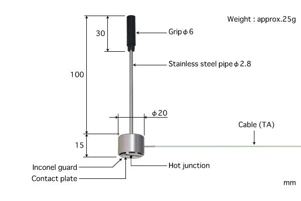 E型热电偶:WE-33E-TA1-ANP