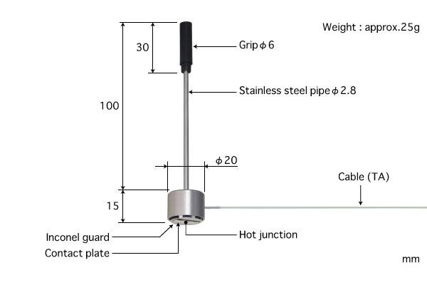 K型热电偶:WE-33K-TA1-ANP