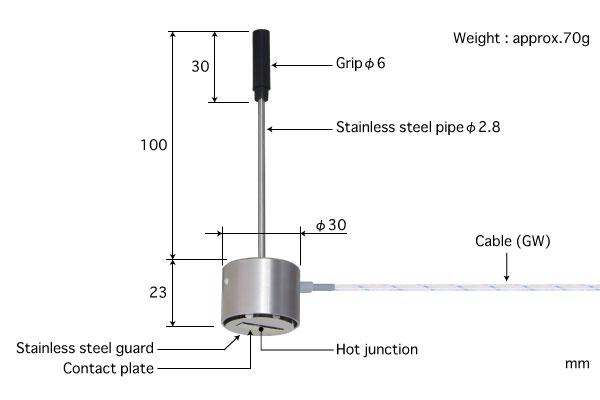 K型热电偶:WE-44K-GW1-ANP