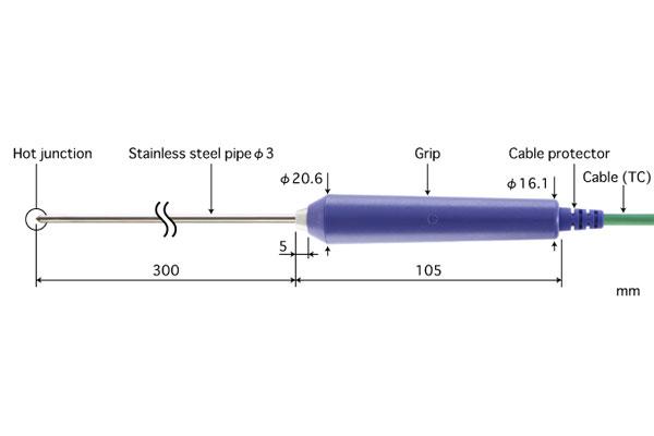 E型热电偶:BW-31E-030-TC1-ANPC