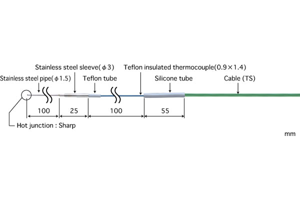 K型热电偶:BR-01K-0-TS1-ANP