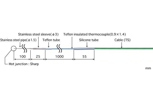 K型热电偶:BR-10K-0-TS1-ANP