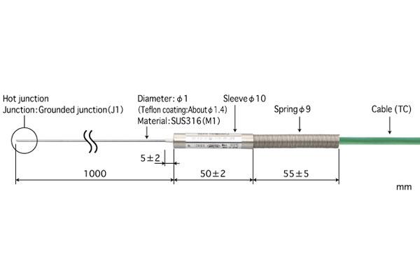 E型热电偶:BH1.0-E-J1-M1-L1000-TC1-ANP
