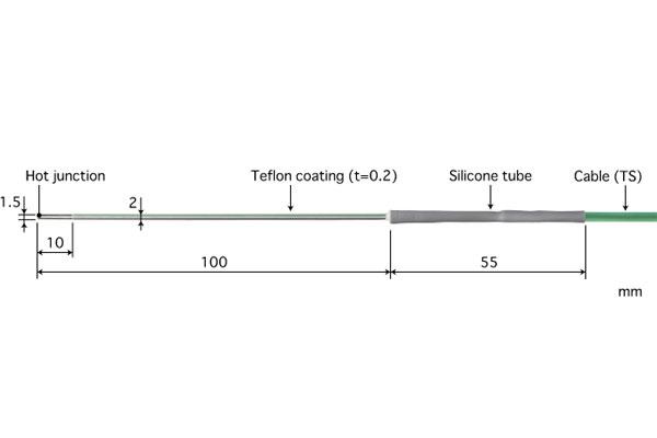E型热电偶:ST-41E-010-TS1-ANP
