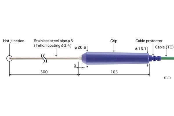 E型热电偶:BW-32E-030-TC1-ANPC