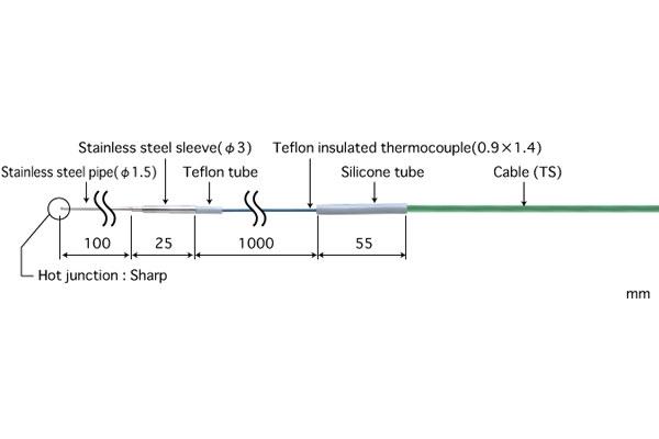 E型热电偶:BR-10E-0-TS1-ANP