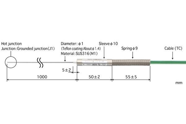 K型热电偶:BH1.0-K-J1-M1-L1000-TC1-ANP